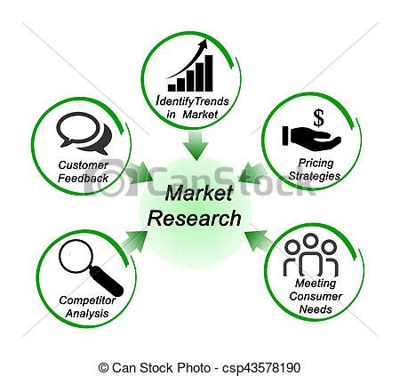 Research on equity marketplace